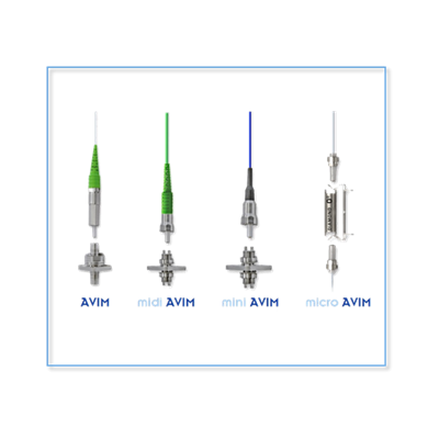 AVIM™ Family fibre optic connectors